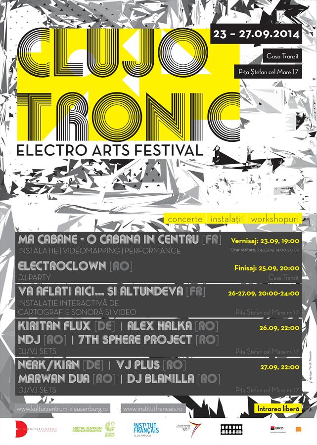 Clujotronic – Electro Arts Festival