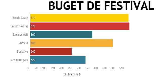 Bugetul necesar pentru a merge la cele mai tari festivaluri de vara aceasta din România