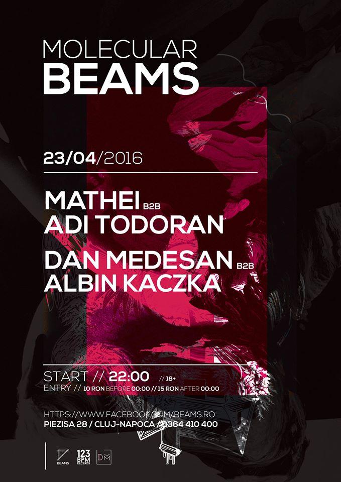 Sound of Beams @ Molecular Beams