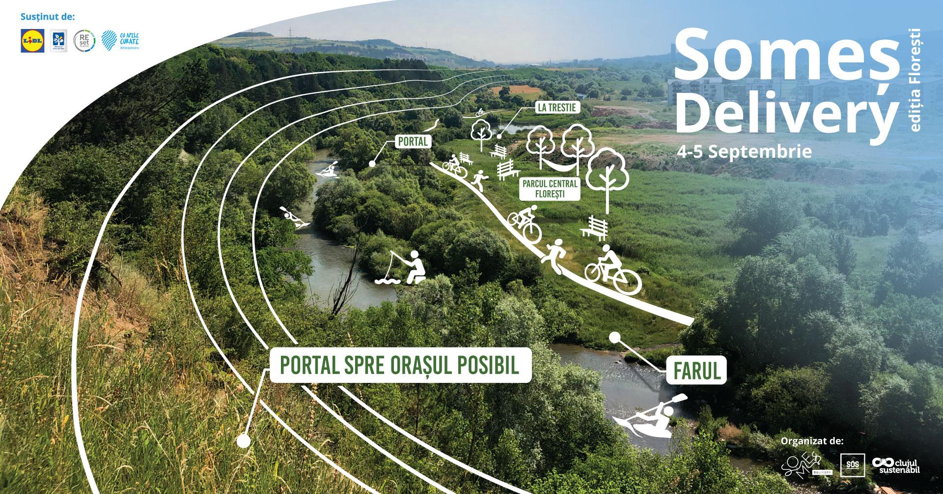 Sesiuni riverane@Someș Delivery